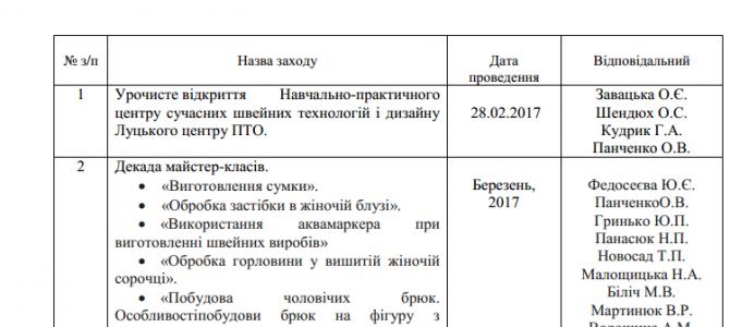 Звіт про роботу НПЦ за 2017